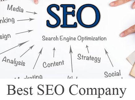 Choosing Right SEO Company