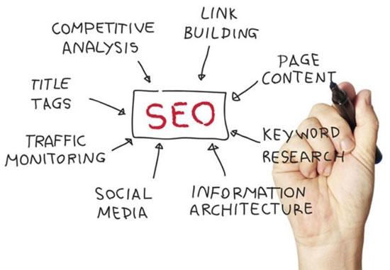 Best SEO Company, SEO Services in Noida, Delhi