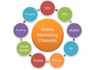 Digital Marketing, SEO Company