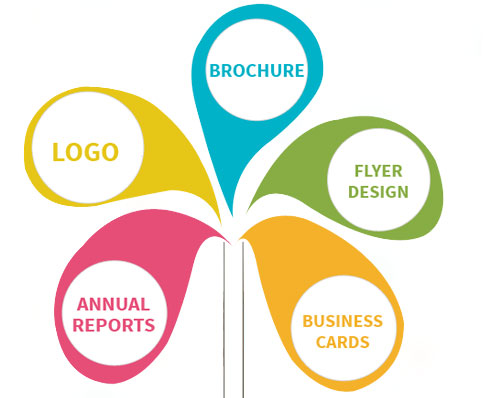 Logo Designing Services, Company in Noida, Delhi, India