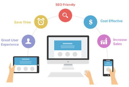 Responsive SEO Friendly Website Designing Services in Noida, Delhi, India