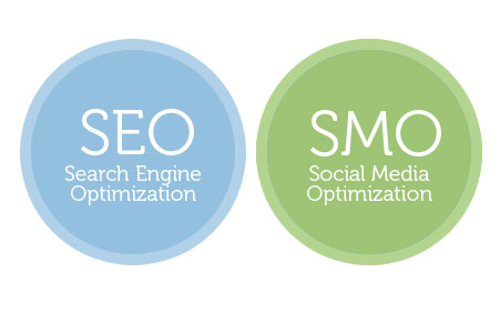 SEO Services, SMO Company in Noida, Delhi
